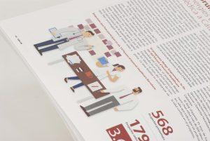 Revista corporativa impresa sector salud