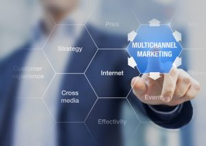 Marketing multicanal, multi-formats