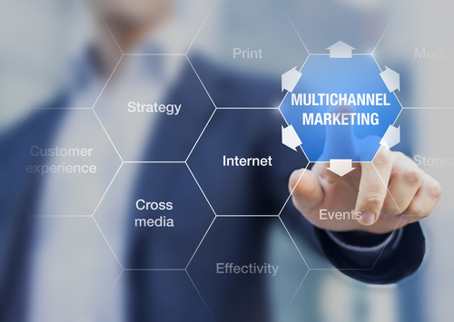 Marketing multicanal, multiformato